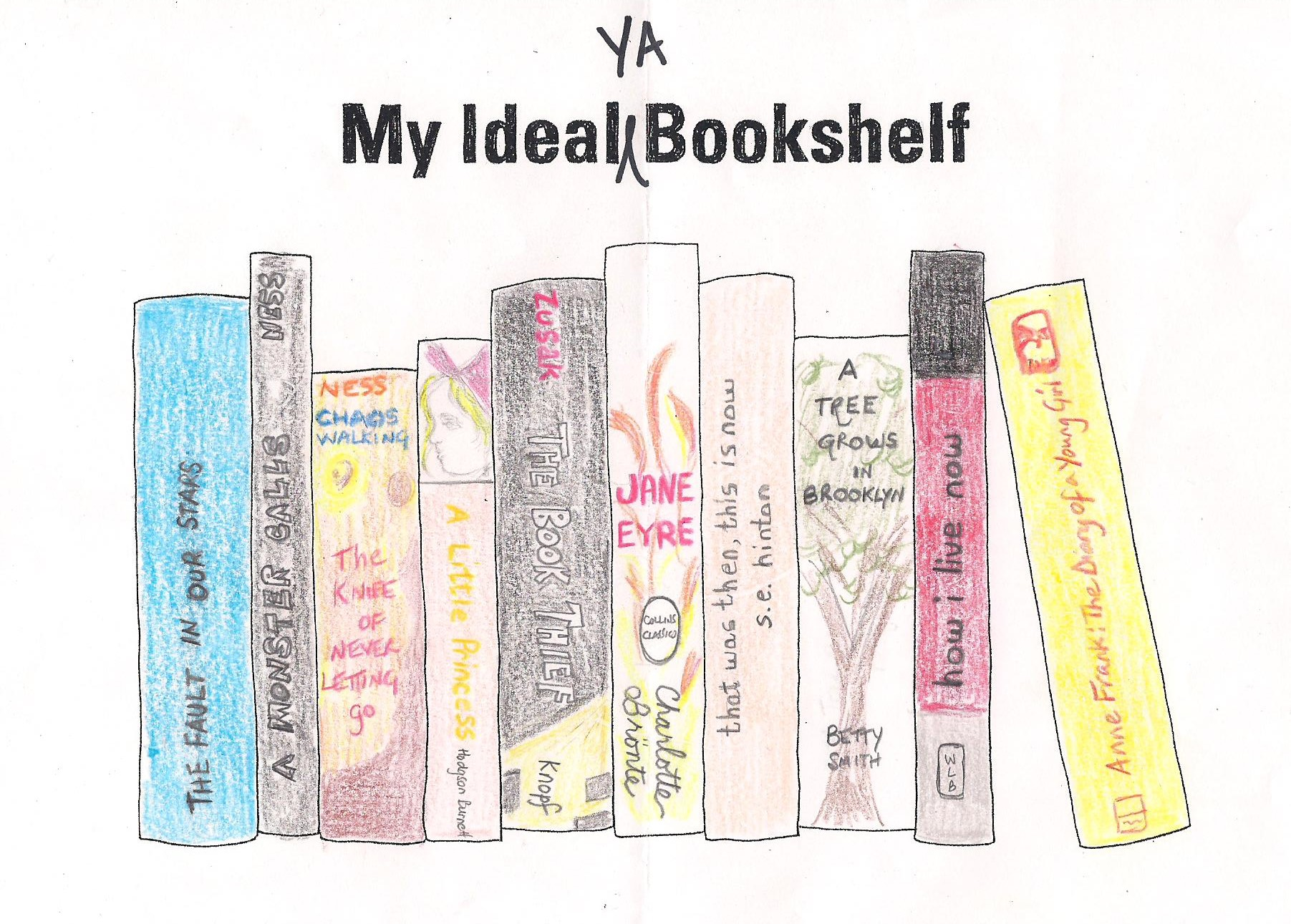 Here Is My YA Ideal Bookshelf Idealbookshelfya